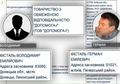 Герман та Володимир Фісталь